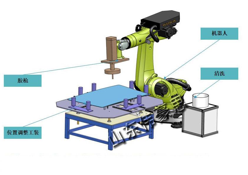 三缸柱塞泵_自动涂胶机器人 工业机器人 产品中心 全自动包装机、包装码垛 ...